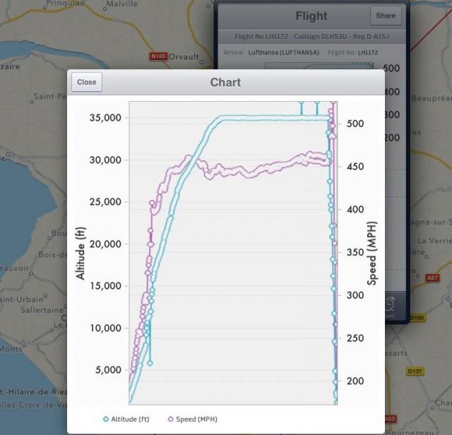 001 gw altitude radar