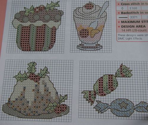 Christmas Food ~ 27 Cross Stitch Charts