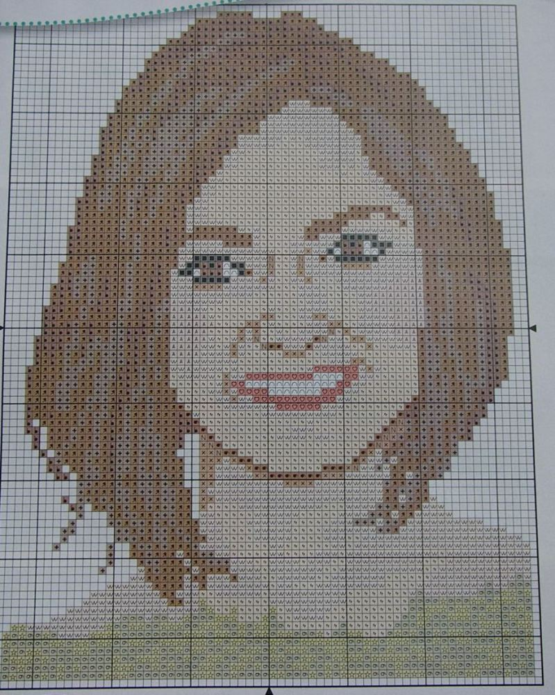 Hollywood Actress: Keira Knightley ~ Cross Stitch Chart