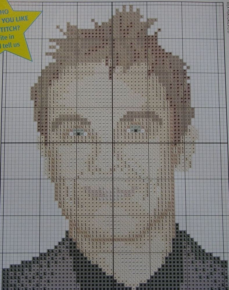 Robbie Williams ~ Cross Stitch Chart