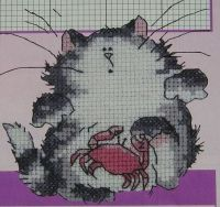 Zodiac Sign: Cancer Cat Card ~ Cross Stitch Chart