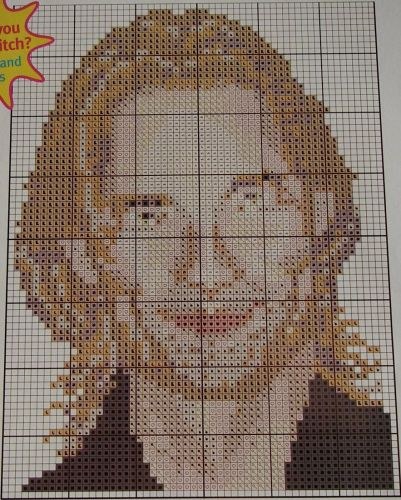 Actor: Josh Holloway: CSI, Angel, Lost ~ Cross Stitch Chart