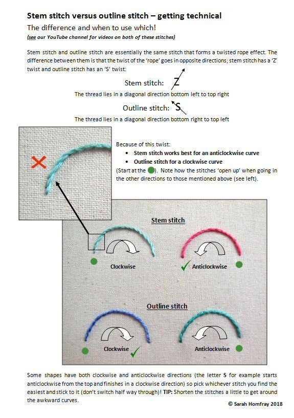 Stem stitch V Outline stitch