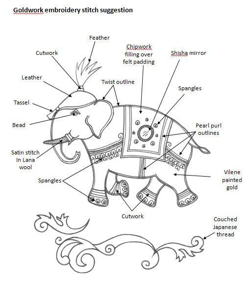 Elephant download image