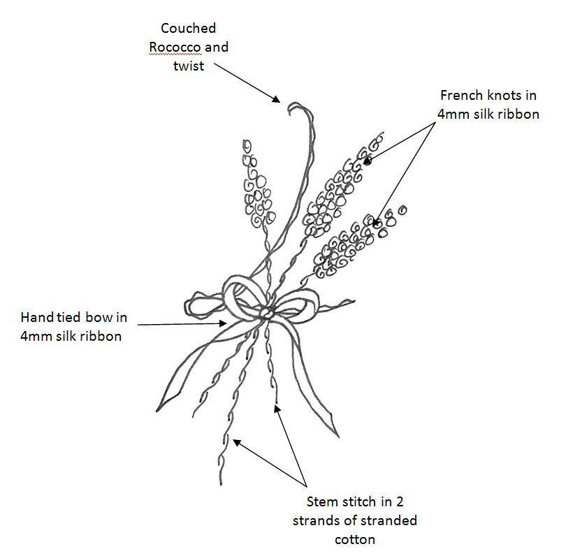 Lavender spray image