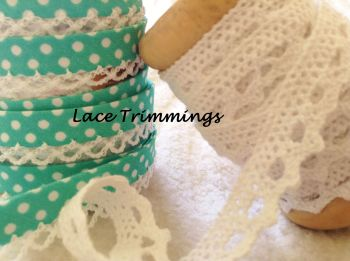 Lace Trimmings and Braids