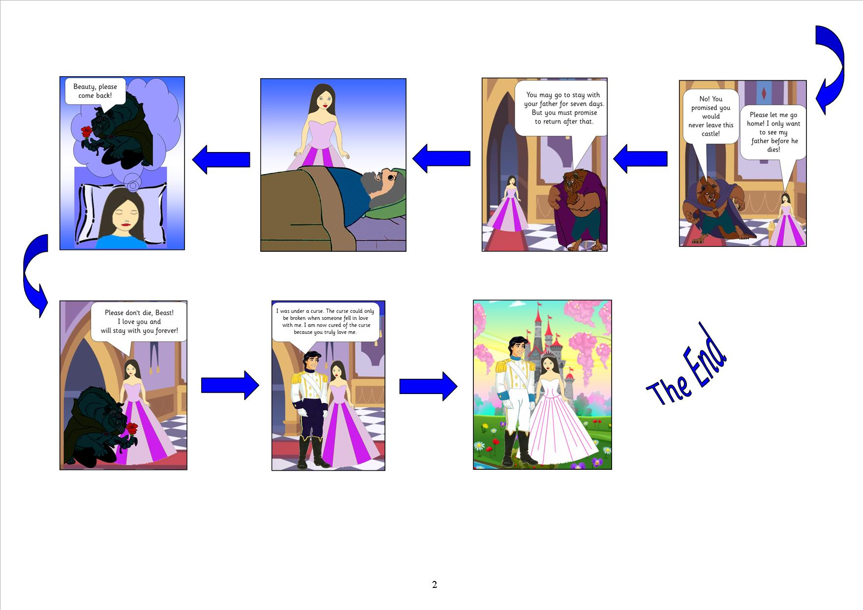Beauty and the Beast - Humanities Resource