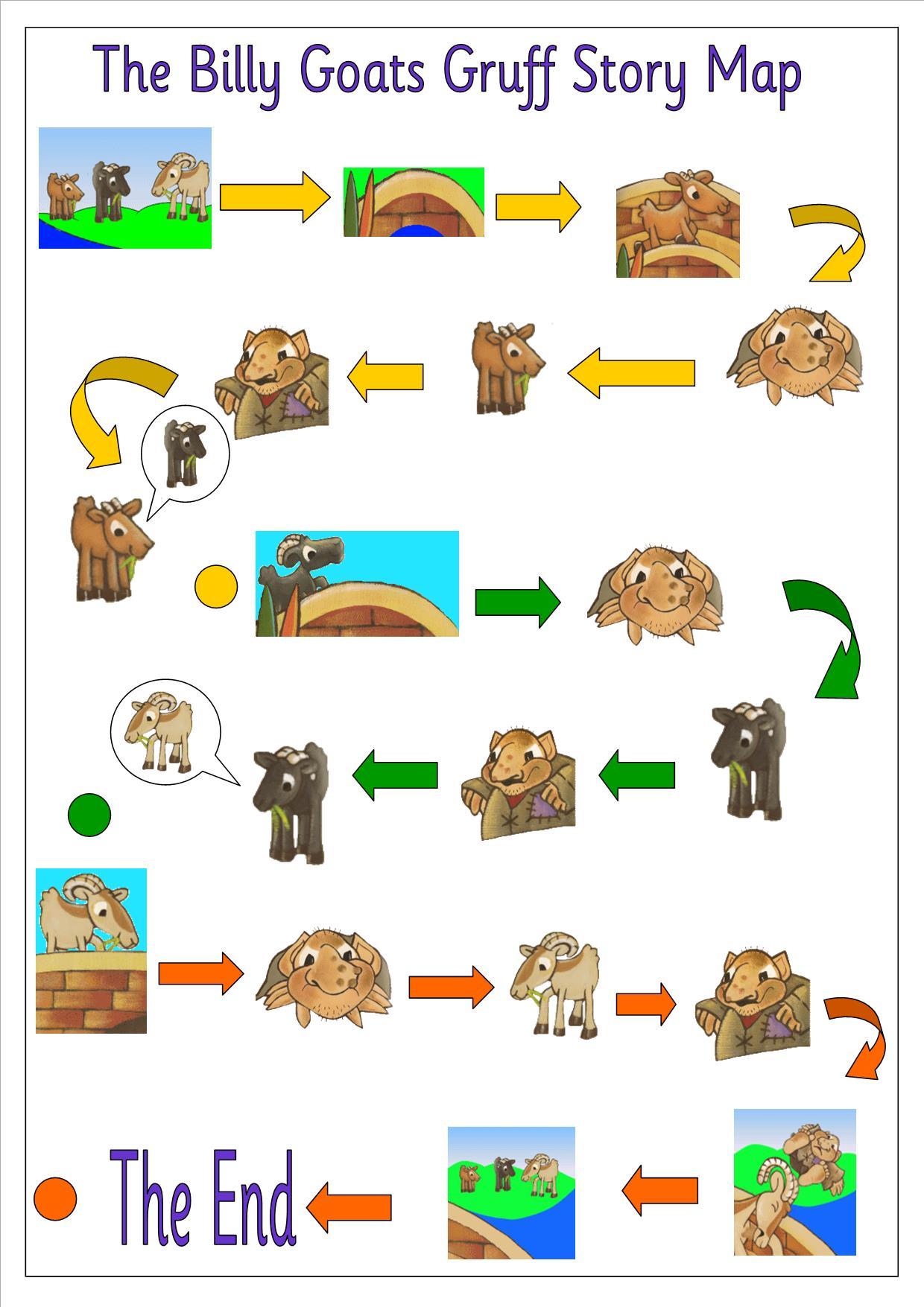 EYFS, KS1, SEN, storytelling, billy goats gruff, powerpoint