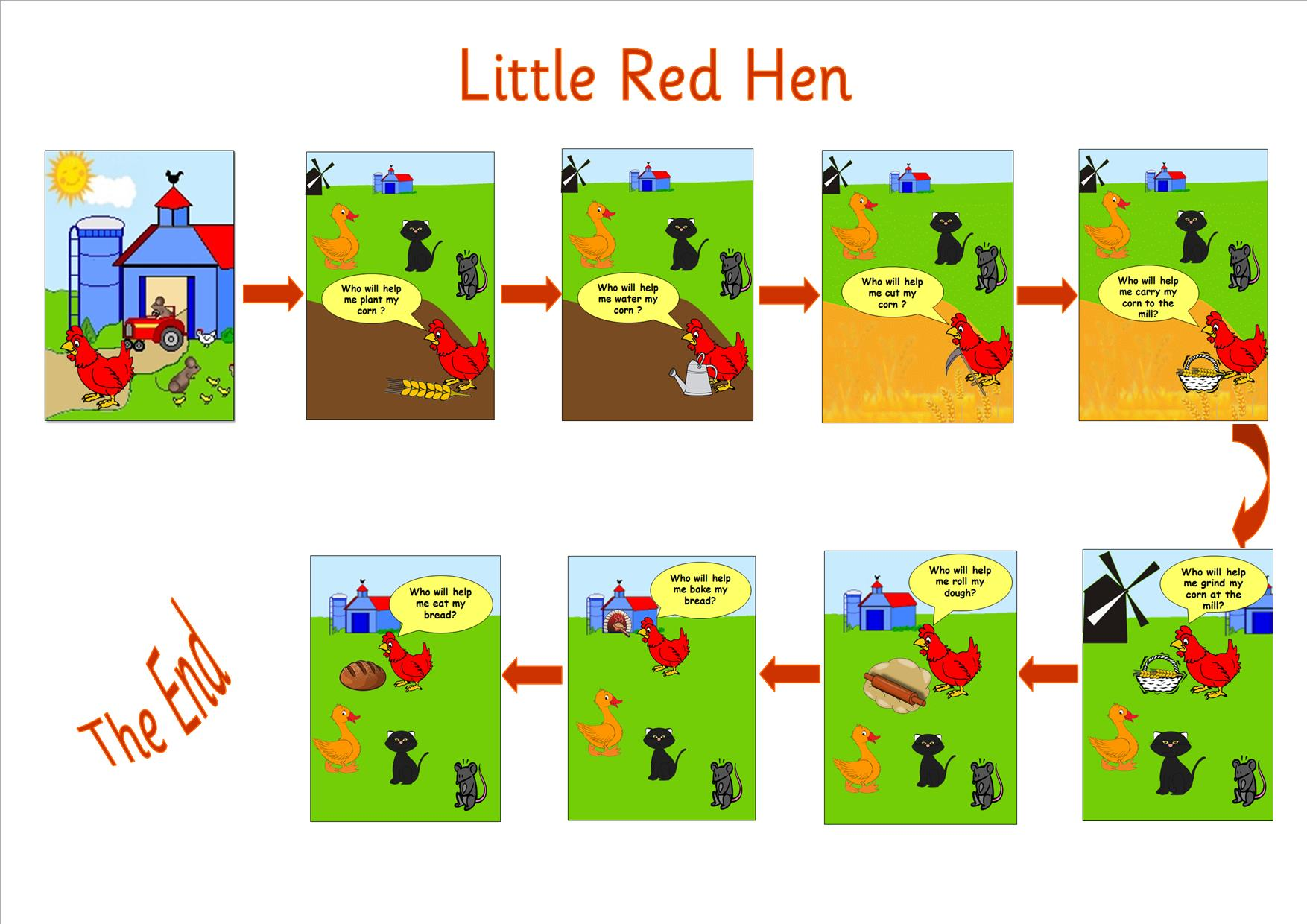 Eyfs Ks1 Sen Storytelling Little Red Hen Powerpoint