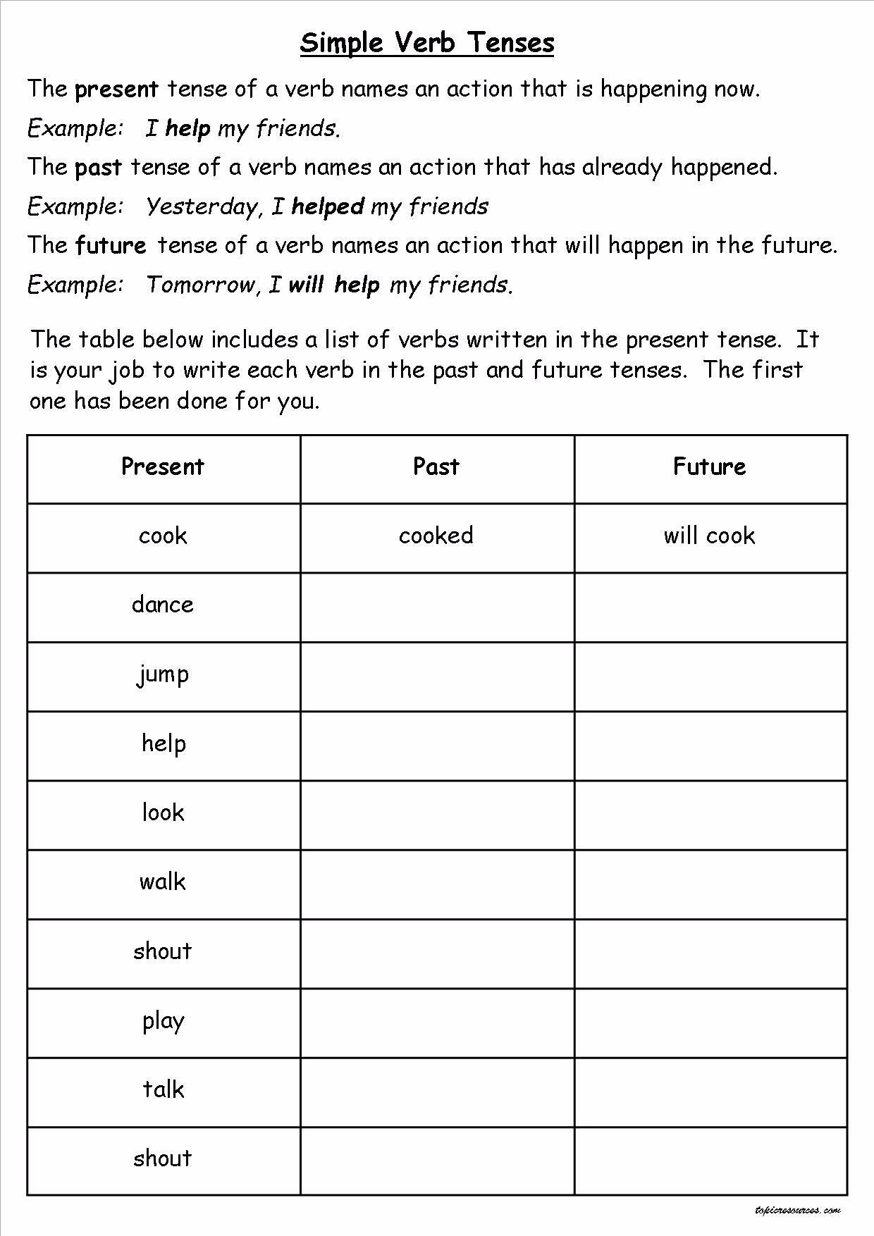 100 writing prompts questions ks2
