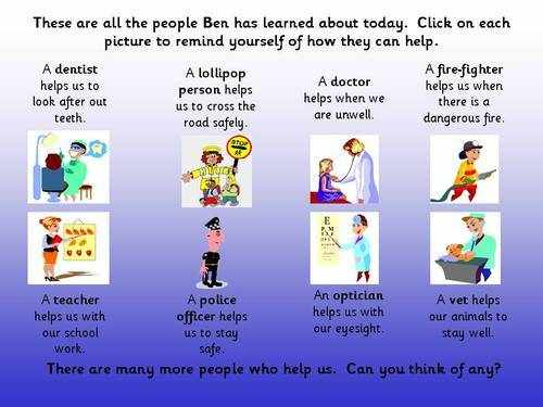 EYFS, KS1, SEN, people who help us topic resources