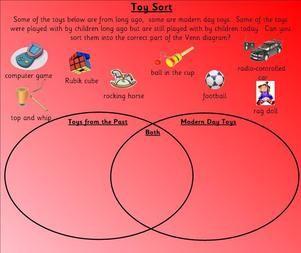 Venn diagram games ks1 idealstalist venn diagram games ks1 ccuart Image collections