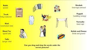 Jewish Wedding, Festivals, EYFS , KS1, SEN, IPC, topic resources ,free teaching resources, foundation stage, early years, powerpoints, smartboard resources, interactive, key stage 1, year 1, worksheets, labels, games, Early Years Foundation Stage