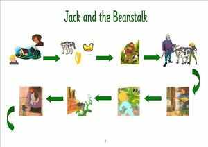 jack and the beanstalk story free download