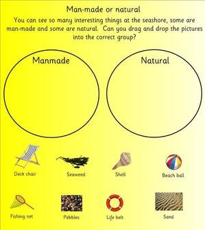 Natural+vs+Man+Made+Resources topic, EYFS ,KS1 teaching resources