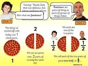 Teaching fractions ks1 ppt