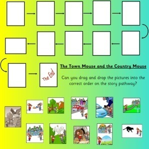 The Town Mouse and the Country Mouse, IPC, EYFS teaching resources,KS1, topics ,free teaching resources, SEN, foundation stage, early years, powerpoints, interactive, key stage 1, year 1, worksheets, labels, games, Early Years Foundation Stage
