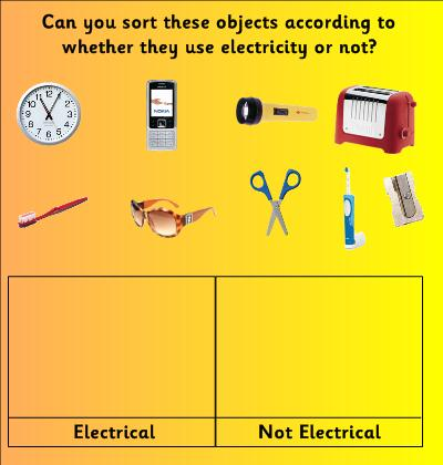 Electricity Games For Ks1