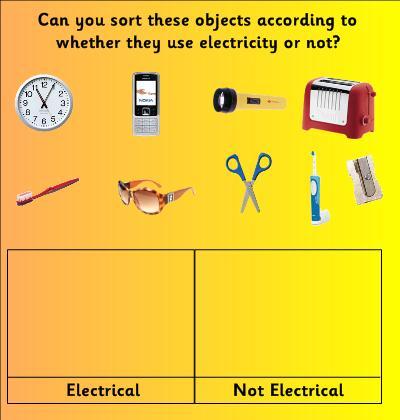 Electricity Ks2 Electricity