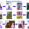 beauty and the beast story pathway1
