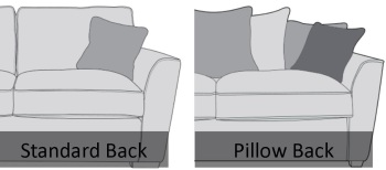 fenwick back options