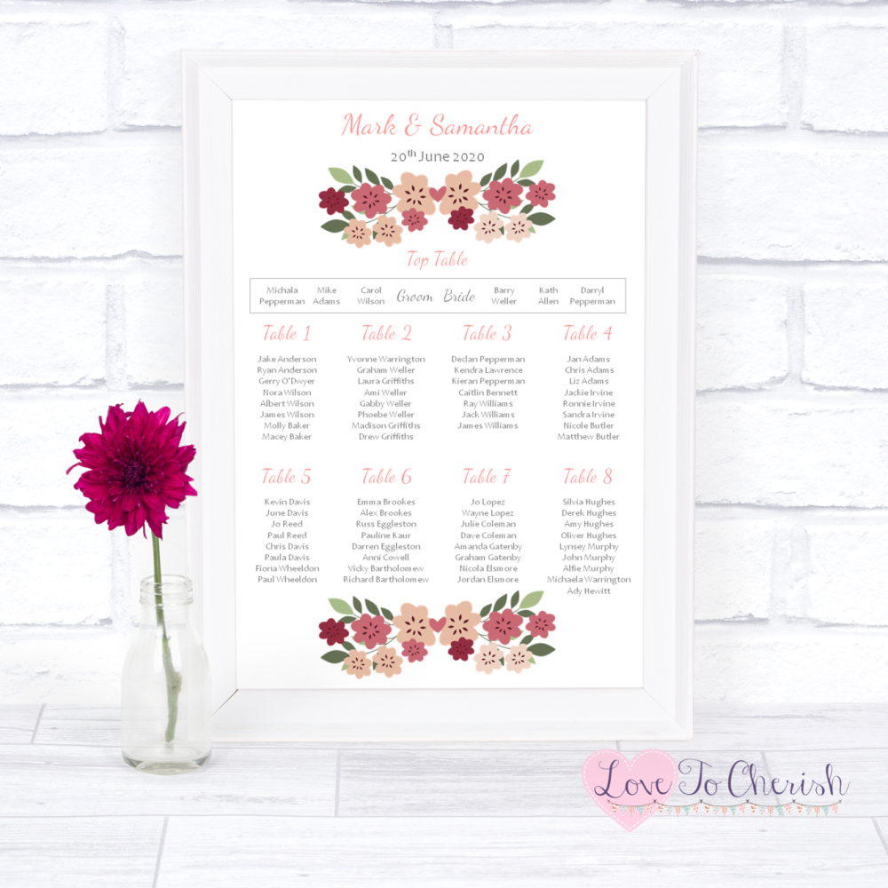 Wedding Table Plan - Vintage Floral/Shabby Chic Flowers   Love To Cherish