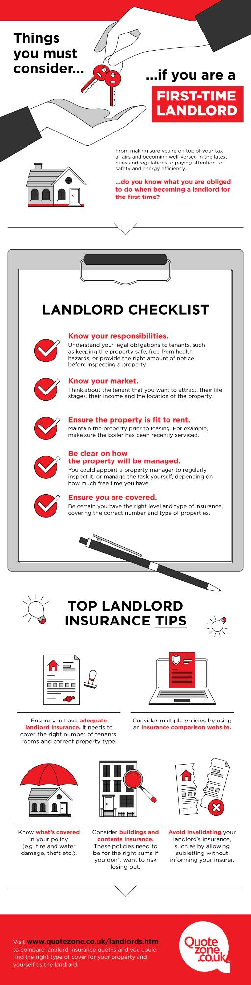 Quotezone Landlord