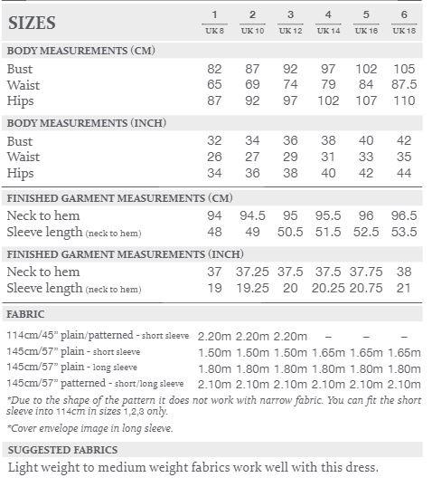 New Measurement Chart