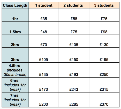 Standard Prices for private lessons
