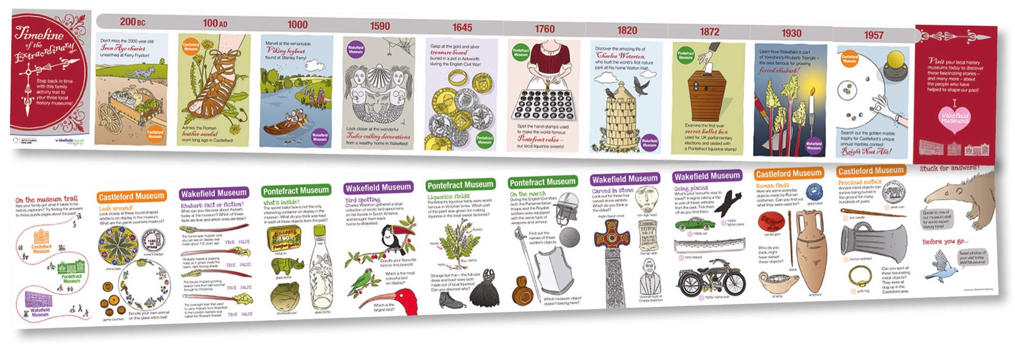 Blackbird Publishing Family Activity Trails Pull-out Timeline Wakefield Museums