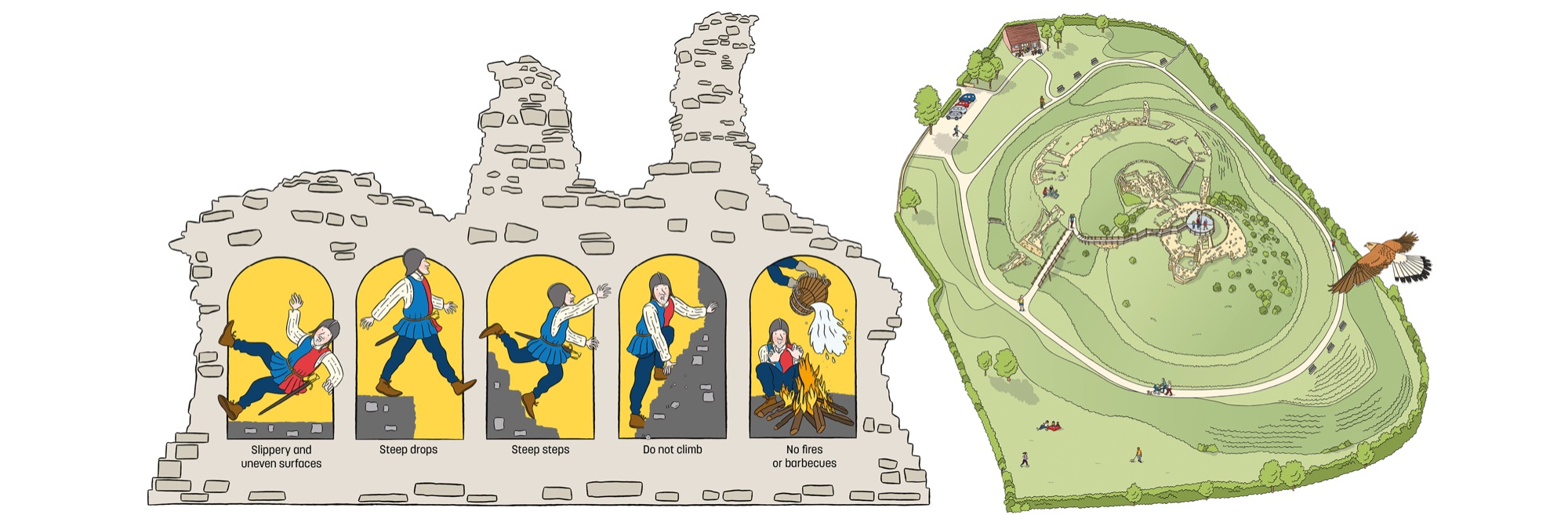 Blackbird Publishing  Sandal Castle site interpretation visitor map and site safety hazard illustrations