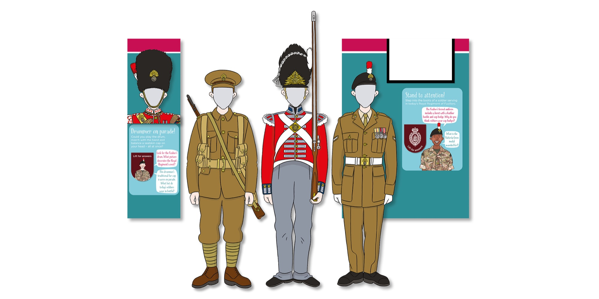 Blackbird Publishing Fusilier Museum Children's gallery display interactive panels