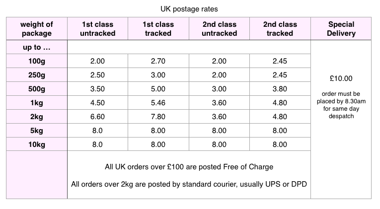 UK postage rates sew curvy