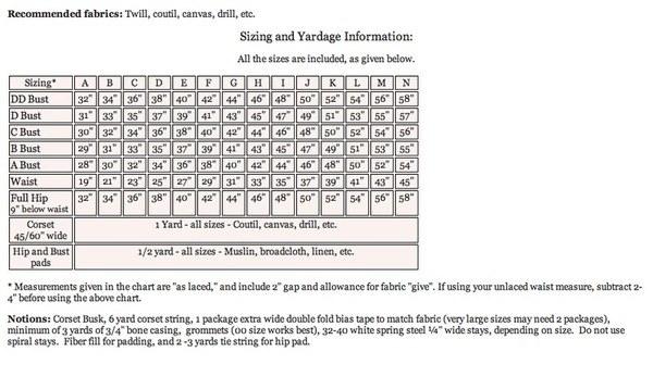 TVE01 Sizing Information