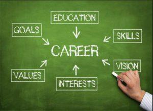 careers-300x217