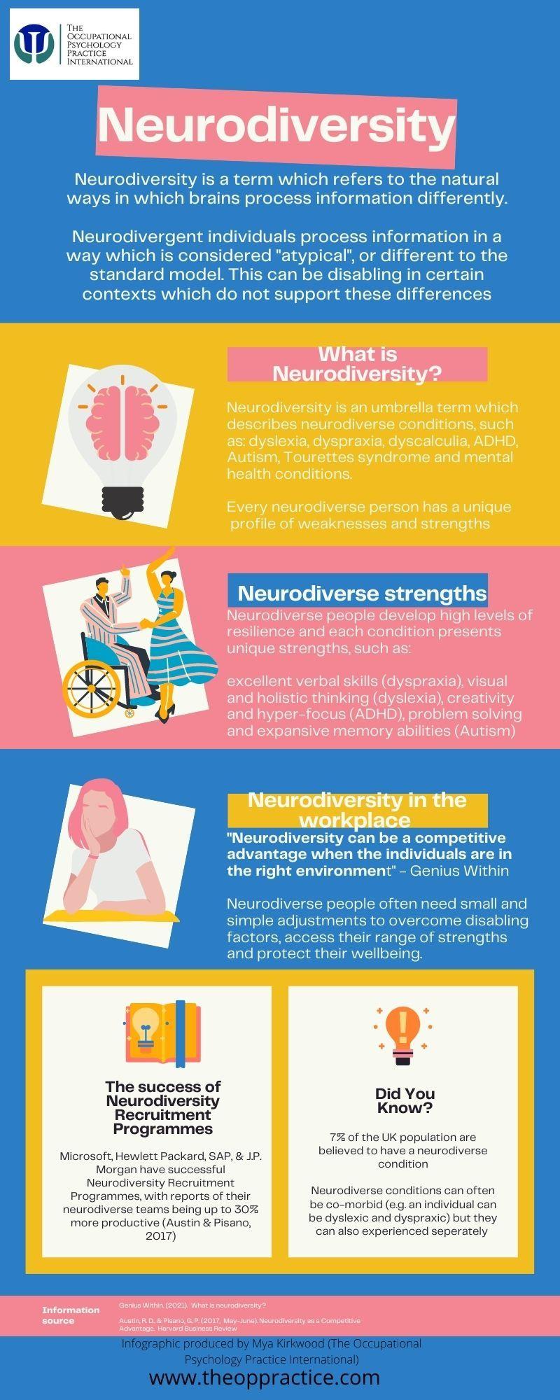 Copy of Copy of Copy of Neurodiversity