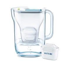 brita filter jug