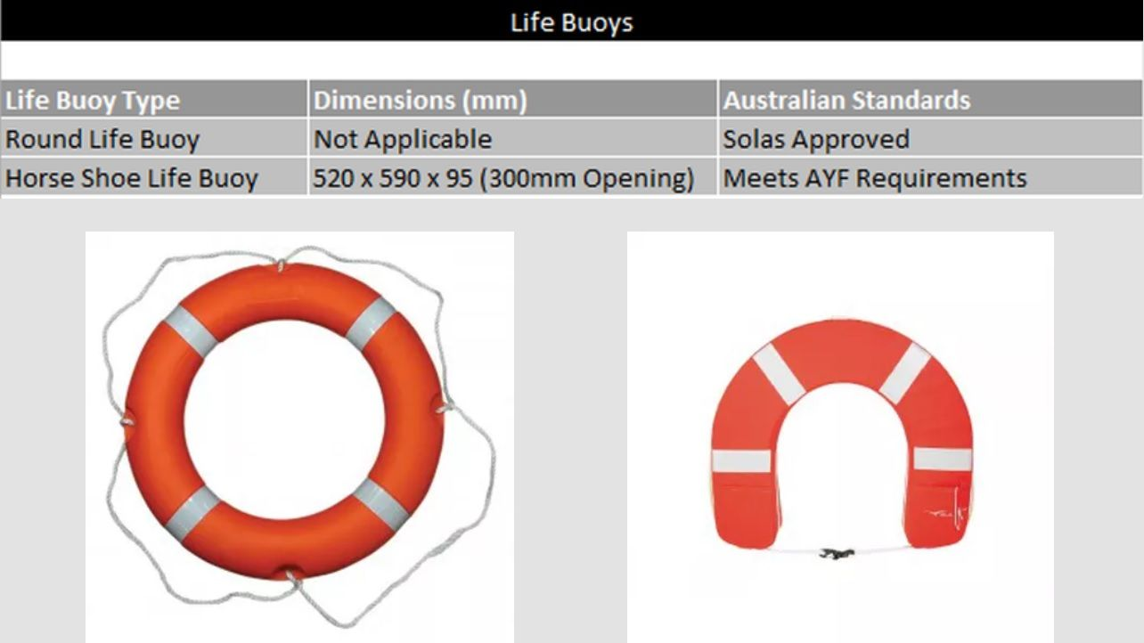 Life Buoy Suppliers Australia