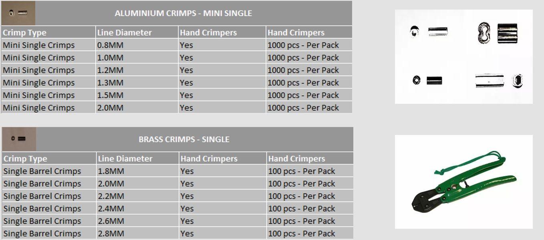 Crimp Selection Table 1