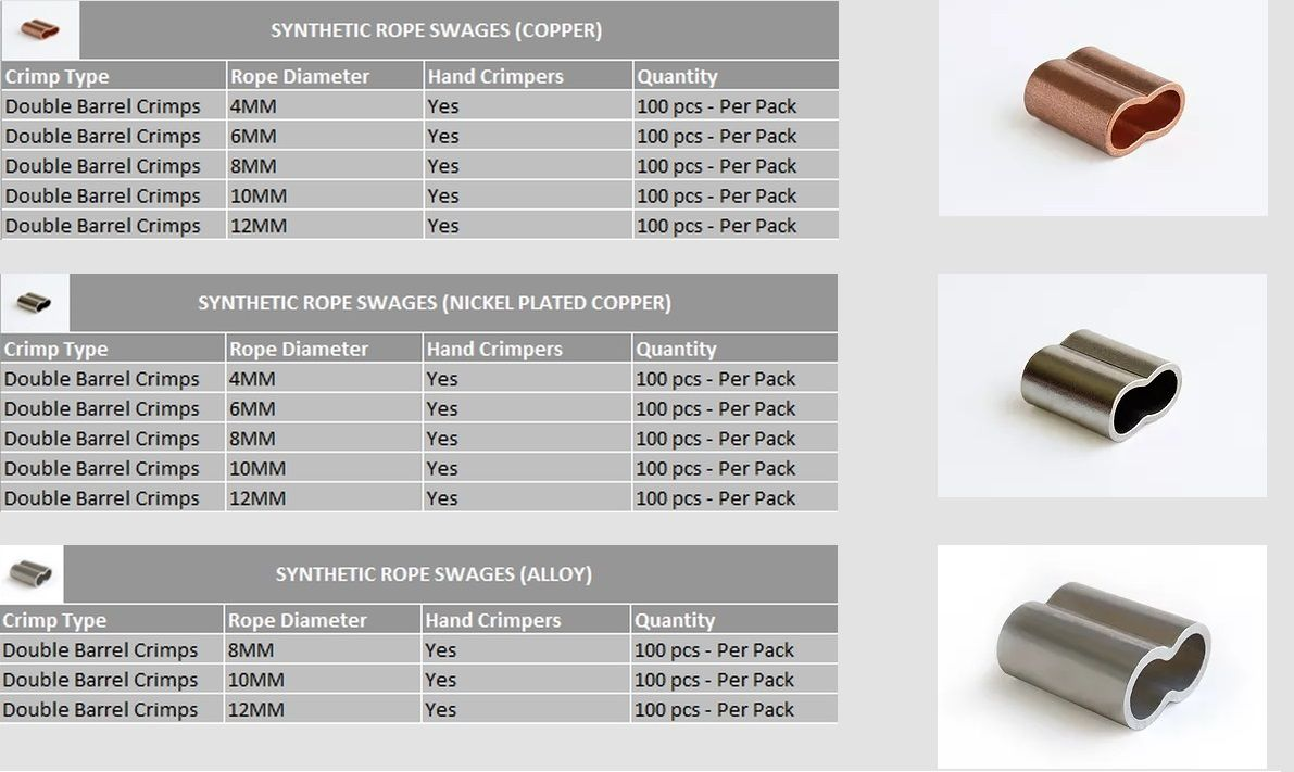 Rope Swages Selection Table