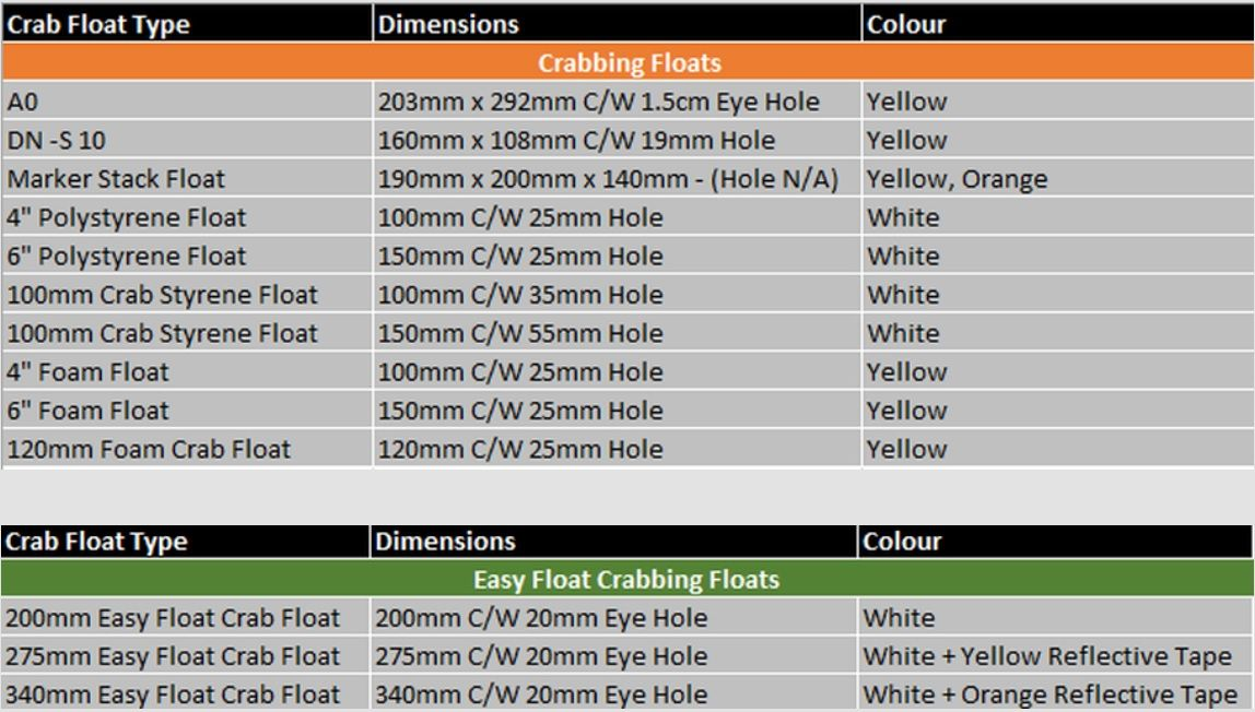 Crabbing Floats - Selection Table