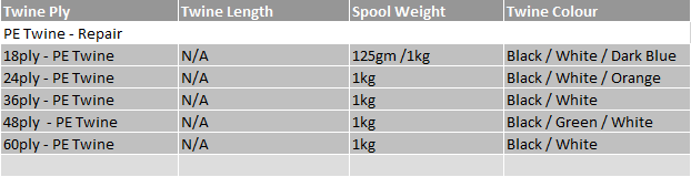 Repair Twines Length and Weight Chart