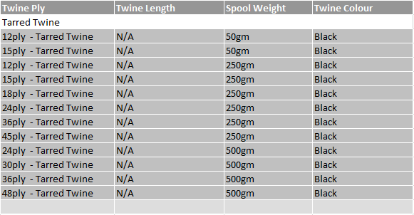 Tarred Twine Chart