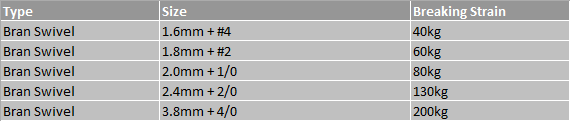 Bran Swivel Size Chart