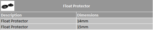 Float Protector Charts