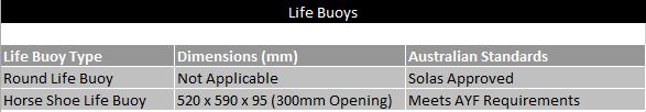 Life Buoy Chart