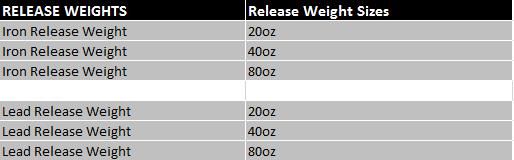 Release Sinker Weight Charts Australia