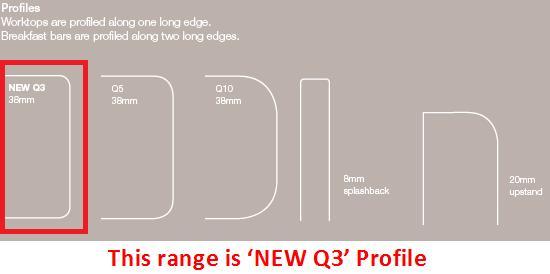 Q3 Profile