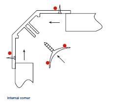 Bushboard Nuance Internal Corner Strip - White