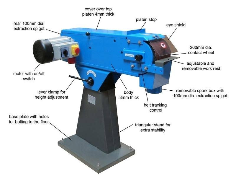 Abrasive grinder PICTURE and FEATURES